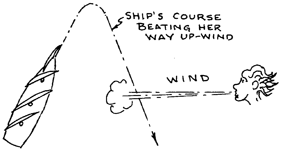Drawing of Sailing on a bowline